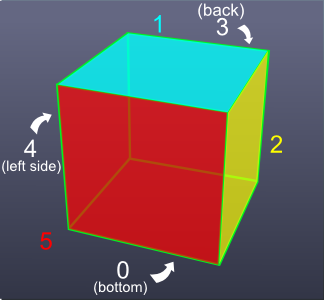 cube_polys