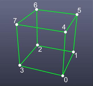 cube_verts