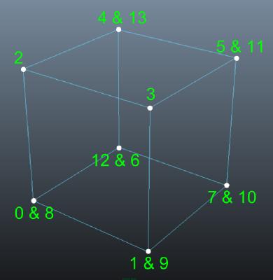 uv_folded